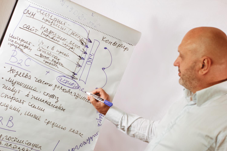 Разработка стратегии организации, разработка стратегии, стратегия, стратегирование, стратегия компании, стратегия развития